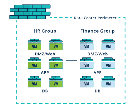 Microsegmentation with Cisco ACI.png