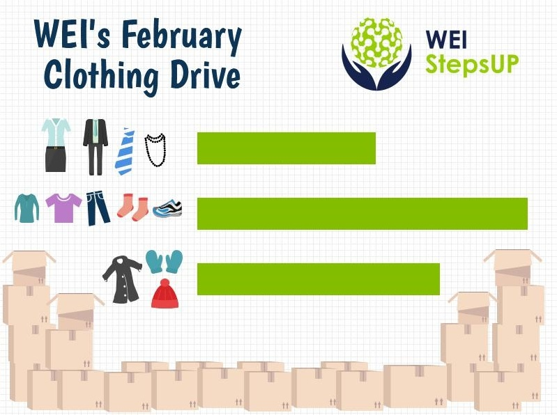 clothing-drive-chart-blog.jpg