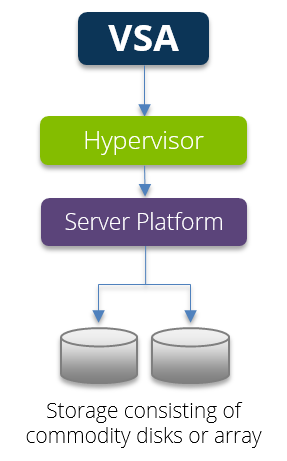 virtual server appliance diagram.png