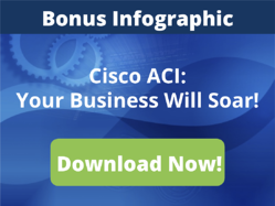 Cisco ACI Bonus Infographic