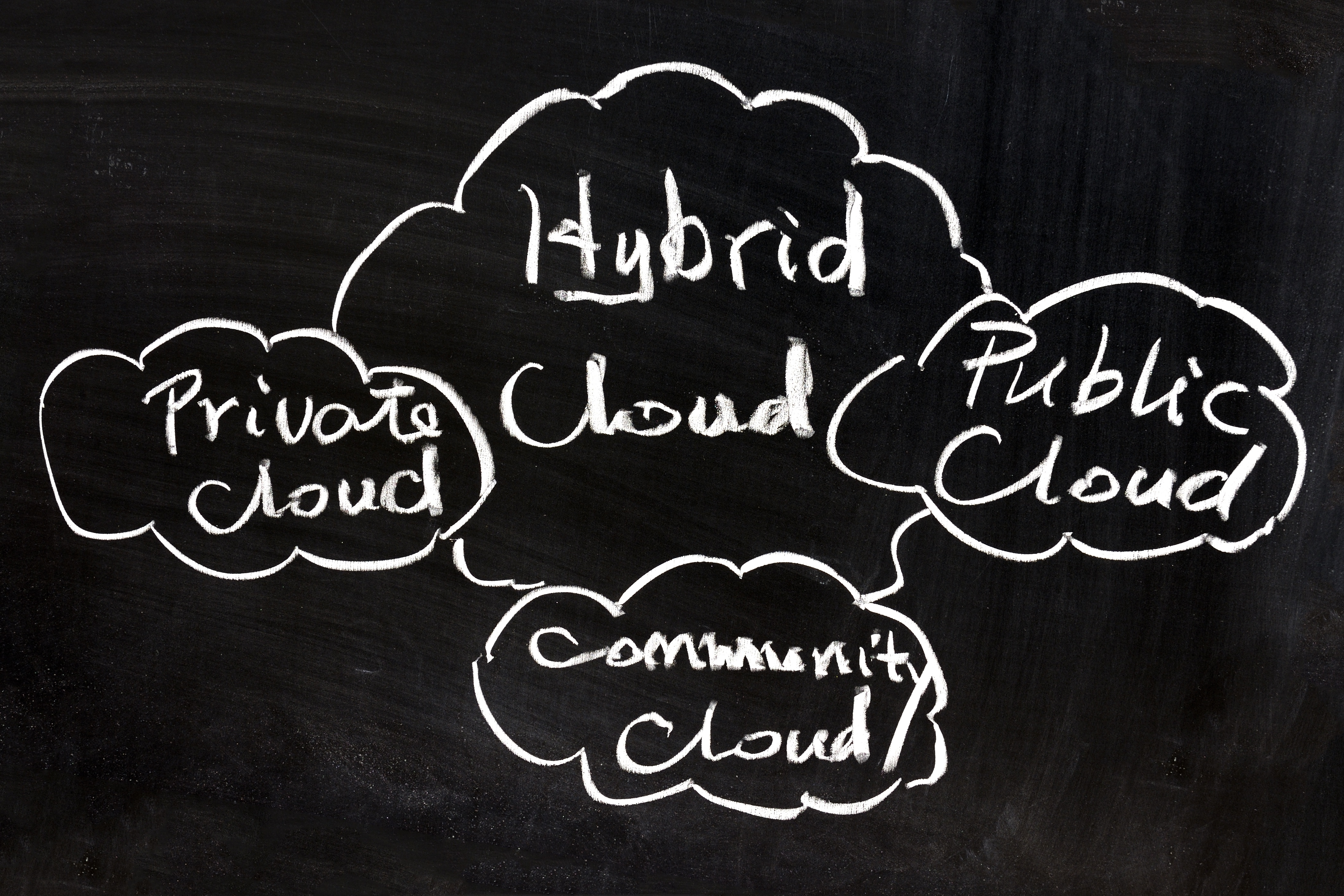 shutterstock_98210885-hybrid-public-private-community-cloud.jpg
